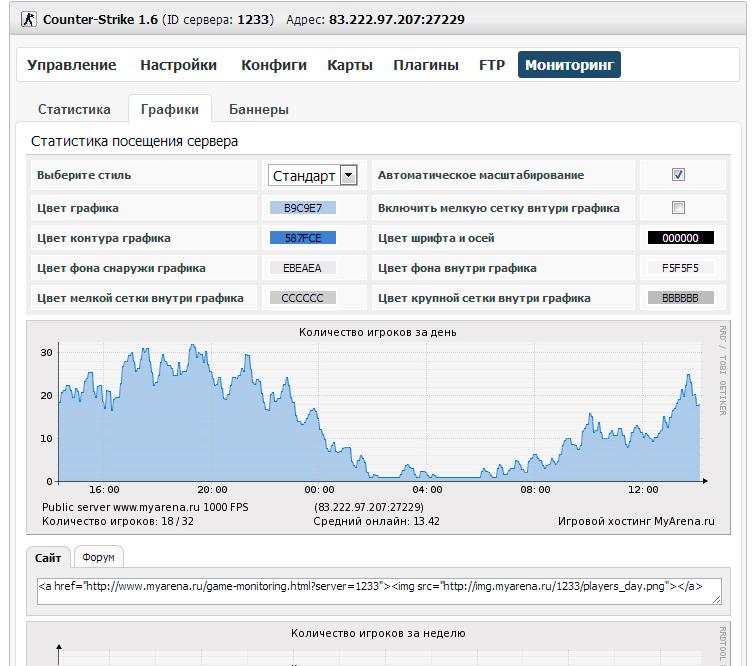 рейтинг хостинга серверов кс